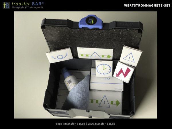 Wertstrom Magnetset